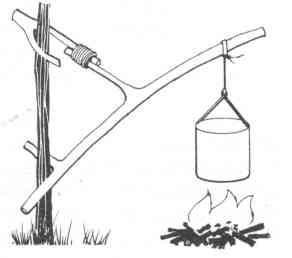 Camp Gadgets