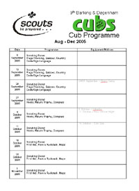 Pack Programmes